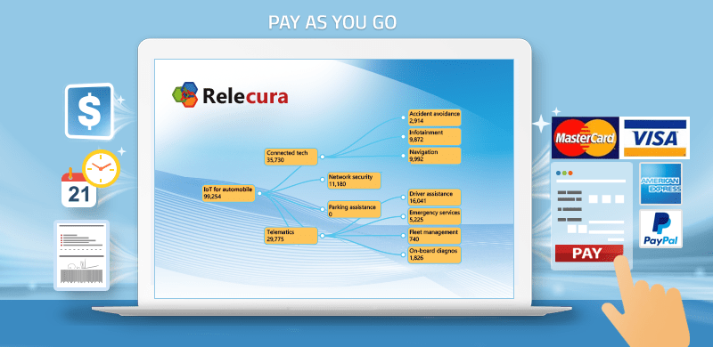 Use Relecura and Pay-as-you-go